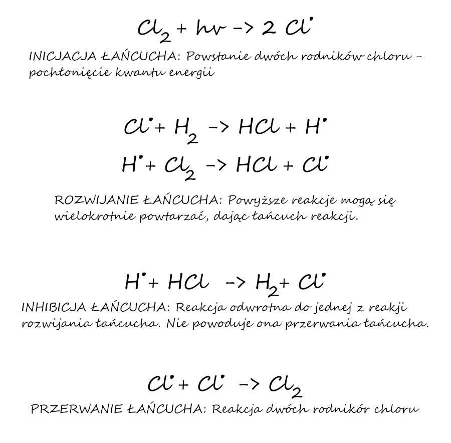 mechanizm reakcji łańcuchowej - fotochemicznej