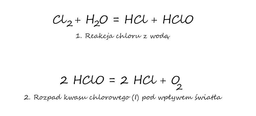 chlor plus woda, rozpad kwasu chlorowego